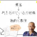 YNSA藤沢操体鍼療所のコミュニケーションがはずむ集客ツールとは?